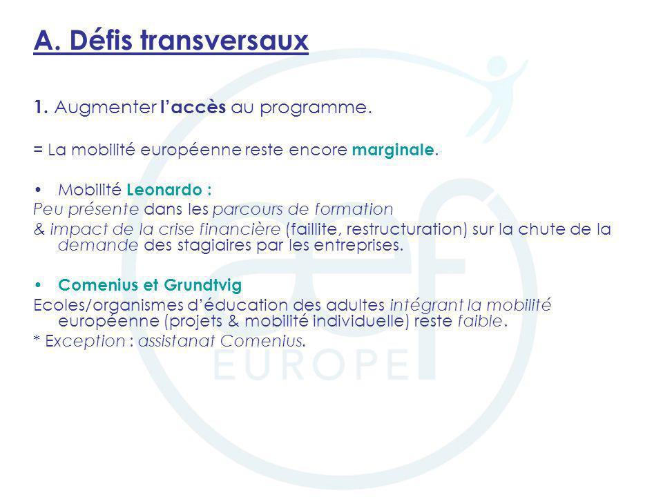 A. Défis transversaux 1. Augmenter l'accès au programme.