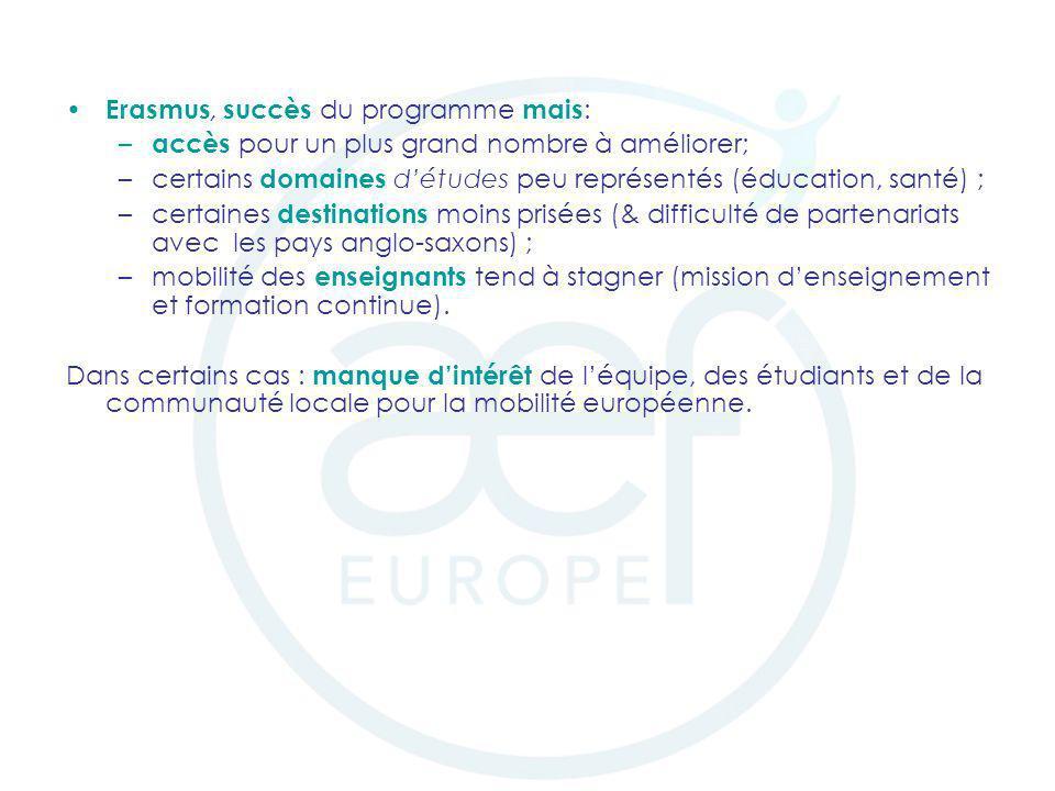 Erasmus, succès du programme mais: