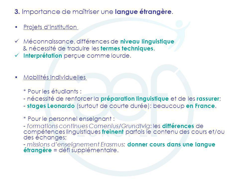 3. Importance de maîtriser une langue étrangère.
