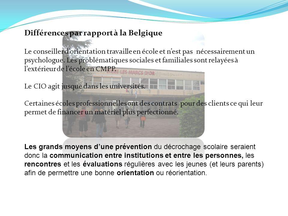 Différences par rapport à la Belgique