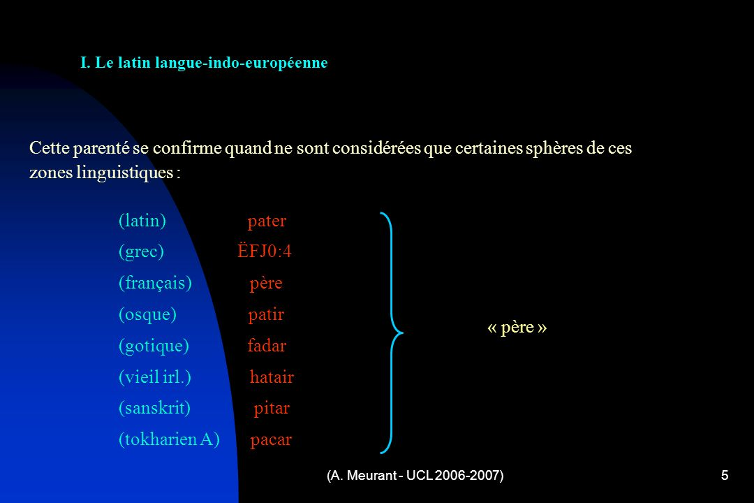 I. Le latin langue-indo-européenne