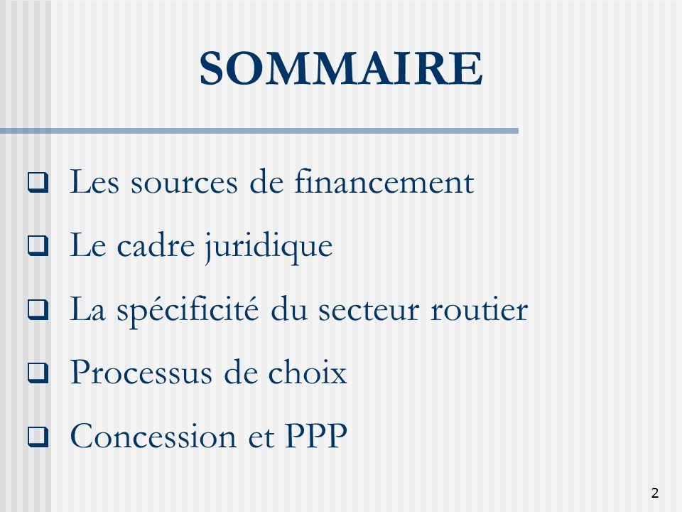 SOMMAIRE Les sources de financement Le cadre juridique