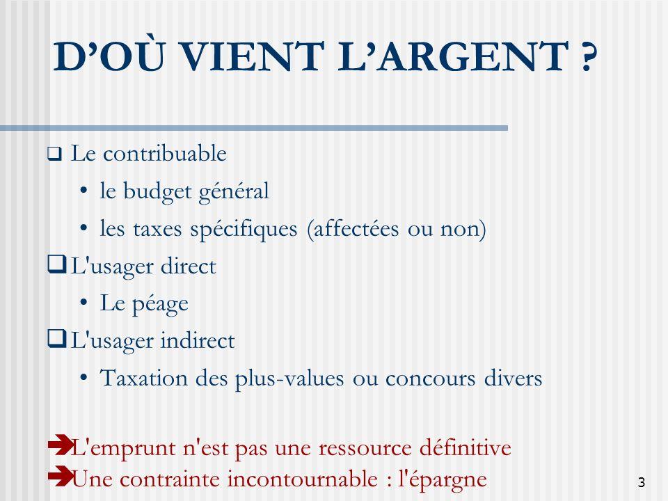 D'OÙ VIENT L'ARGENT Le contribuable le budget général