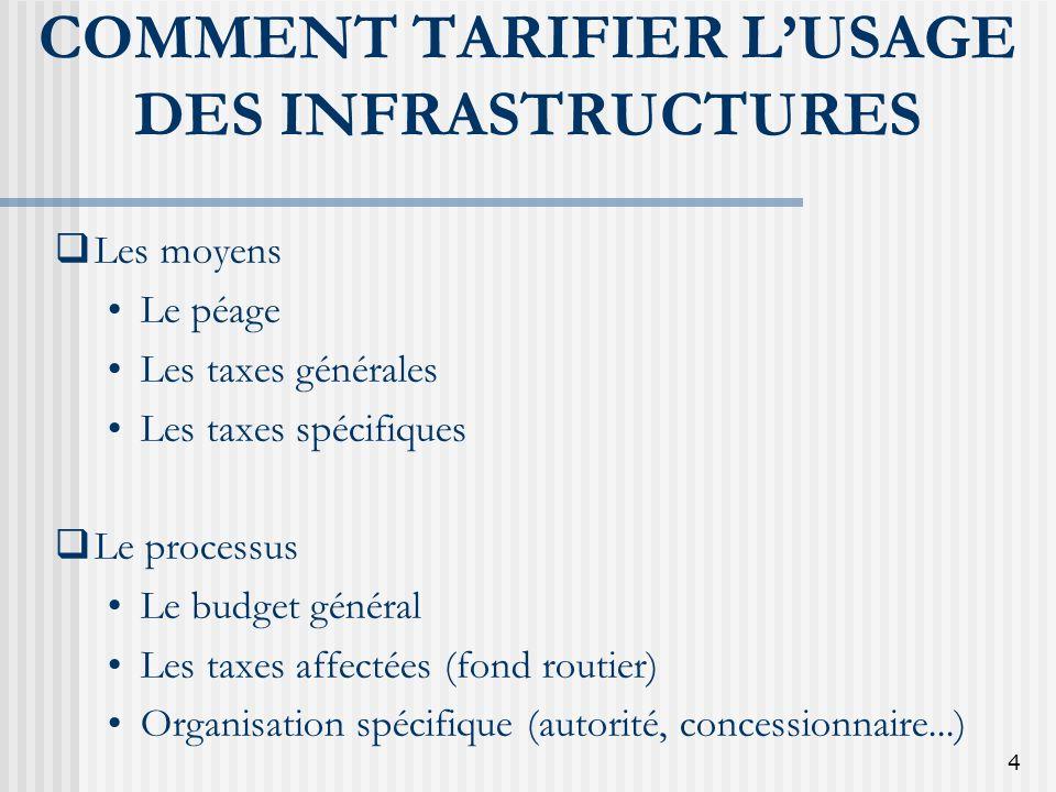 COMMENT TARIFIER L'USAGE DES INFRASTRUCTURES