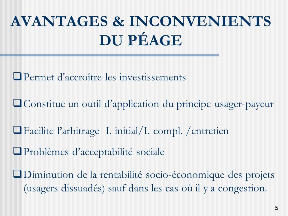 AVANTAGES & INCONVENIENTS DU PÉAGE