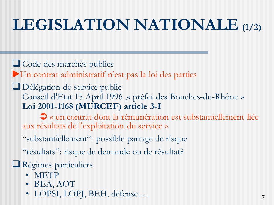 LEGISLATION NATIONALE (1/2)