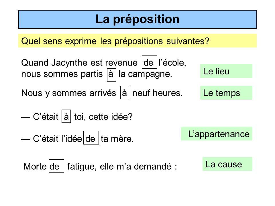 La préposition Quel sens exprime les prépositions suivantes