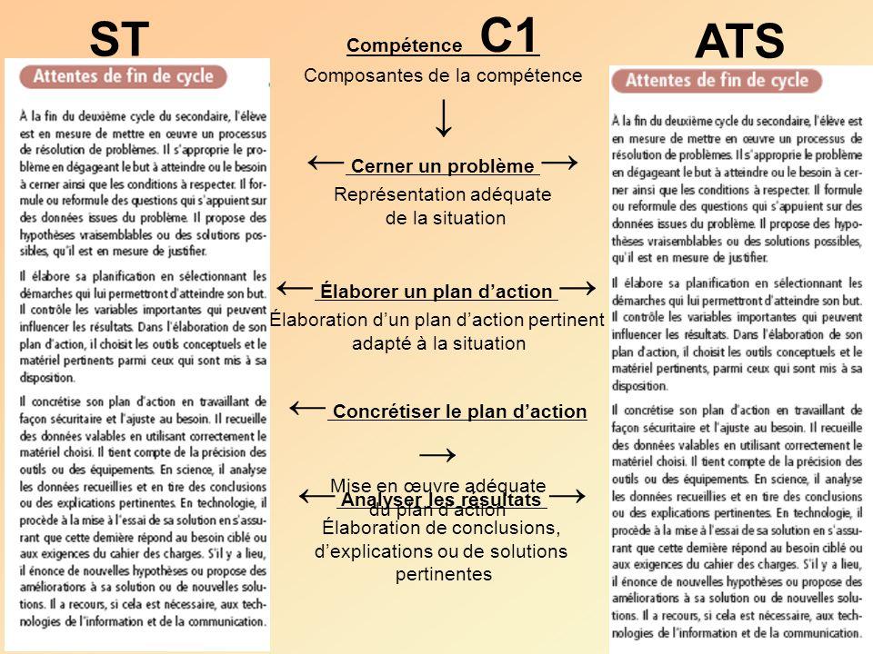 ST ATS ↓ ← Cerner un problème → ← Élaborer un plan d'action →