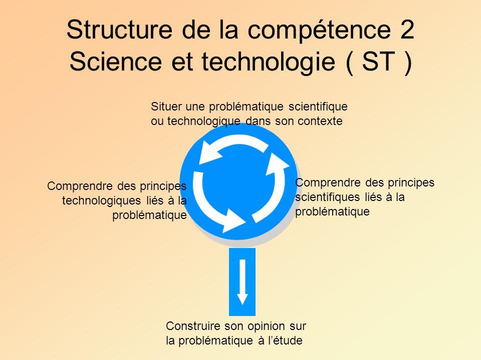 Structure de la compétence 2 Science et technologie ( ST )