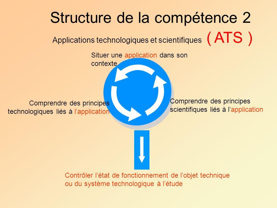 Structure de la compétence 2 Applications technologiques et scientifiques ( ATS )