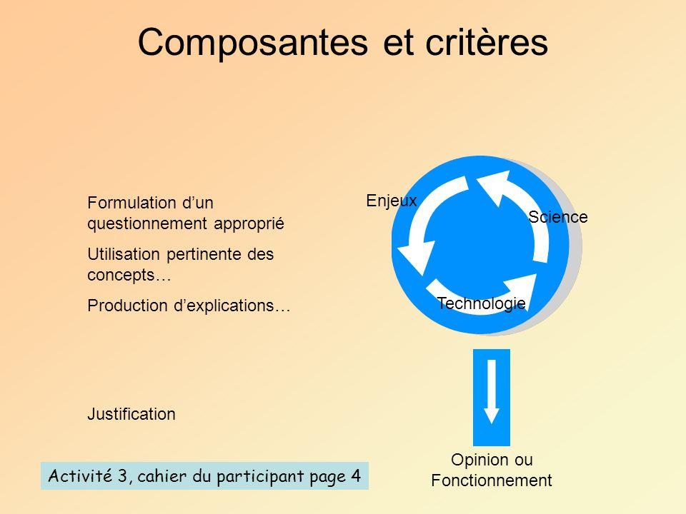Composantes et critères