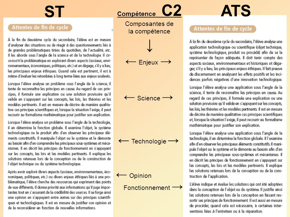 ATS ST ↓ ← Enjeux → ← Science → ← Technologie → ← Opinion
