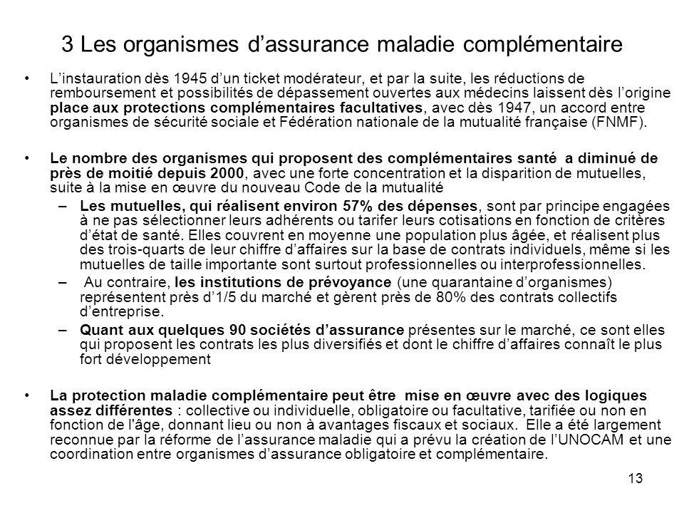 3 Les organismes d'assurance maladie complémentaire
