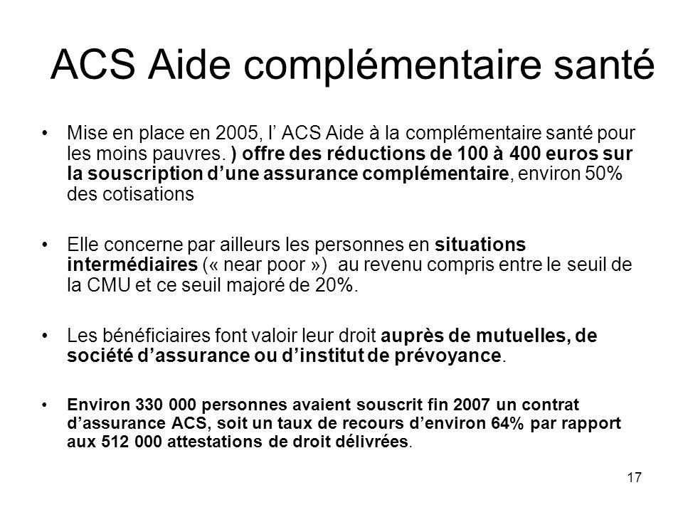 ACS Aide complémentaire santé