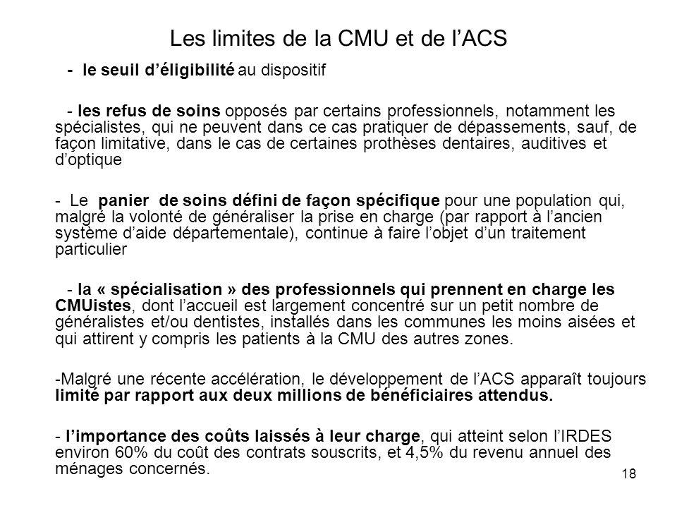 Les limites de la CMU et de l'ACS