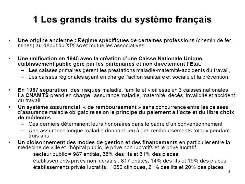 1 Les grands traits du système français