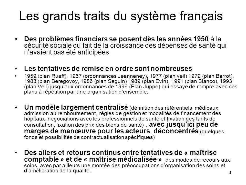 Les grands traits du système français
