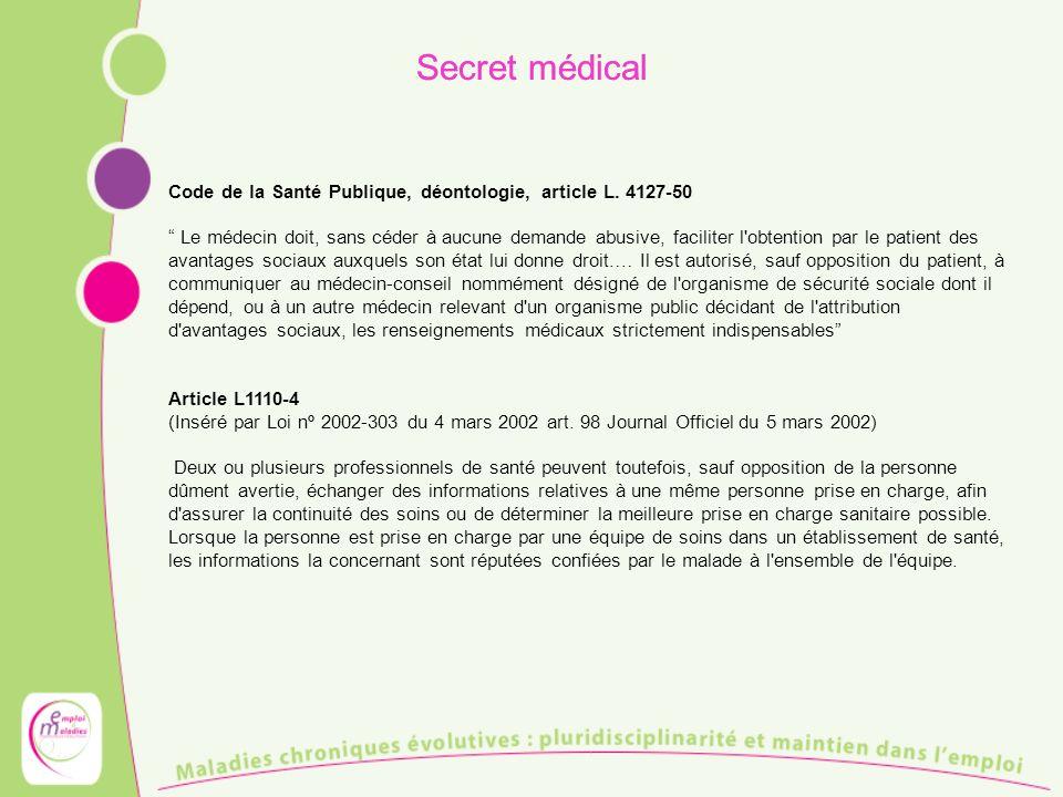 Secret médical Code de la Santé Publique, déontologie, article L. 4127-50.