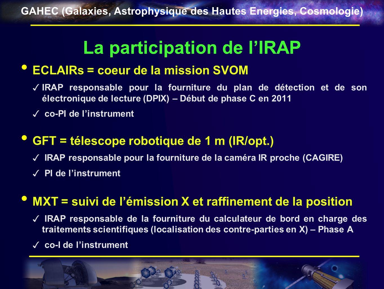 La participation de l'IRAP