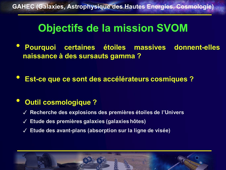 Objectifs de la mission SVOM