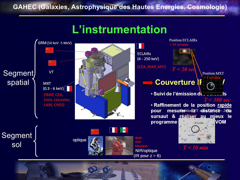 L'instrumentation Segment spatial Couverture IR- MeV Segment sol