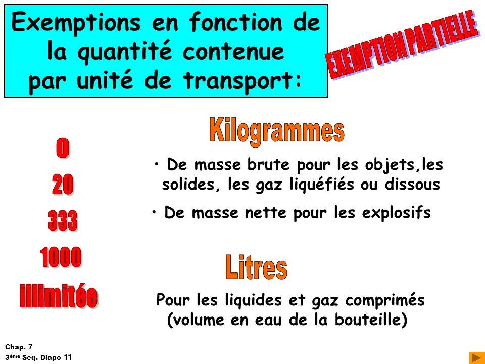 Exemptions en fonction de la quantité contenue par unité de transport: