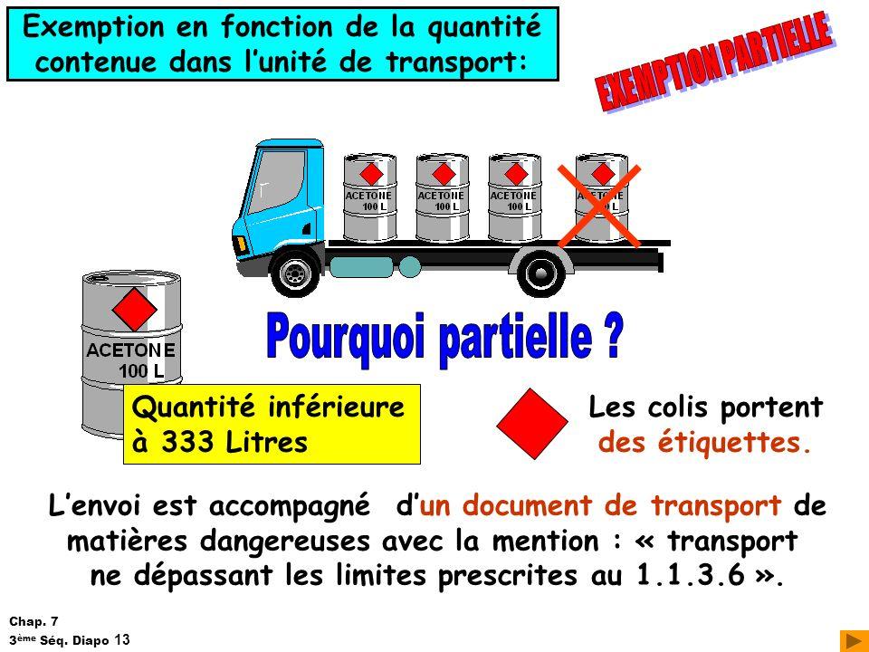 Exemption en fonction de la quantité contenue dans l'unité de transport: