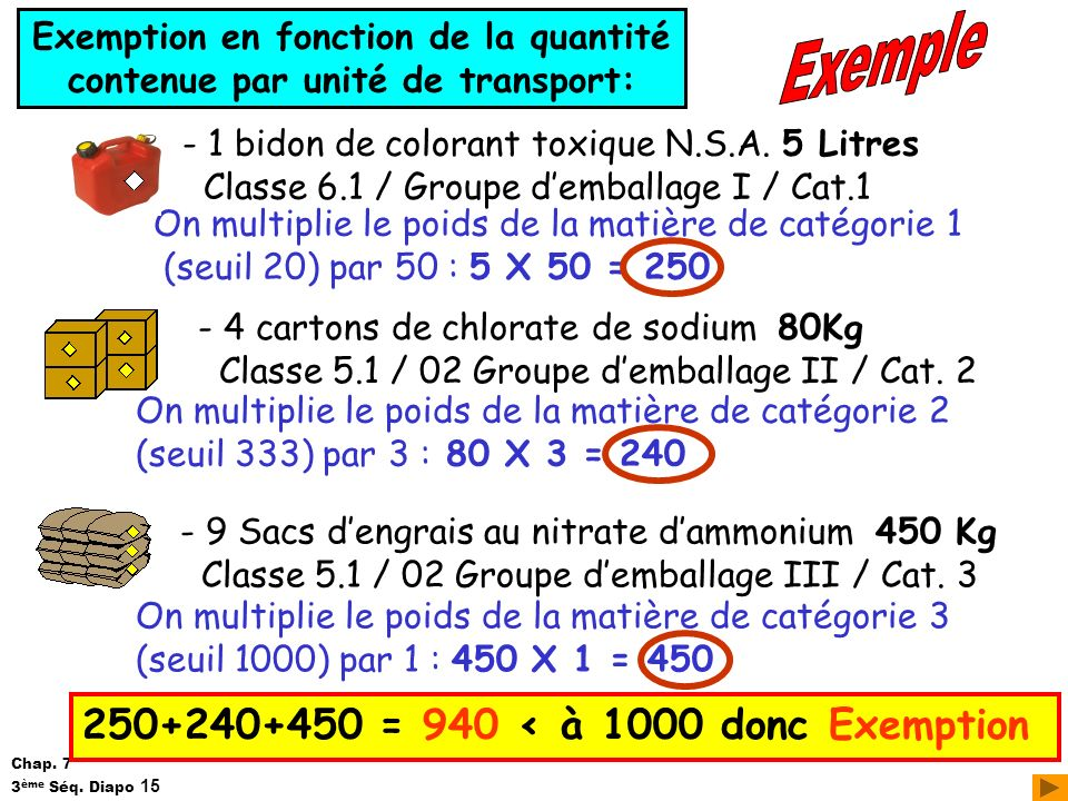 Exemption en fonction de la quantité contenue par unité de transport:
