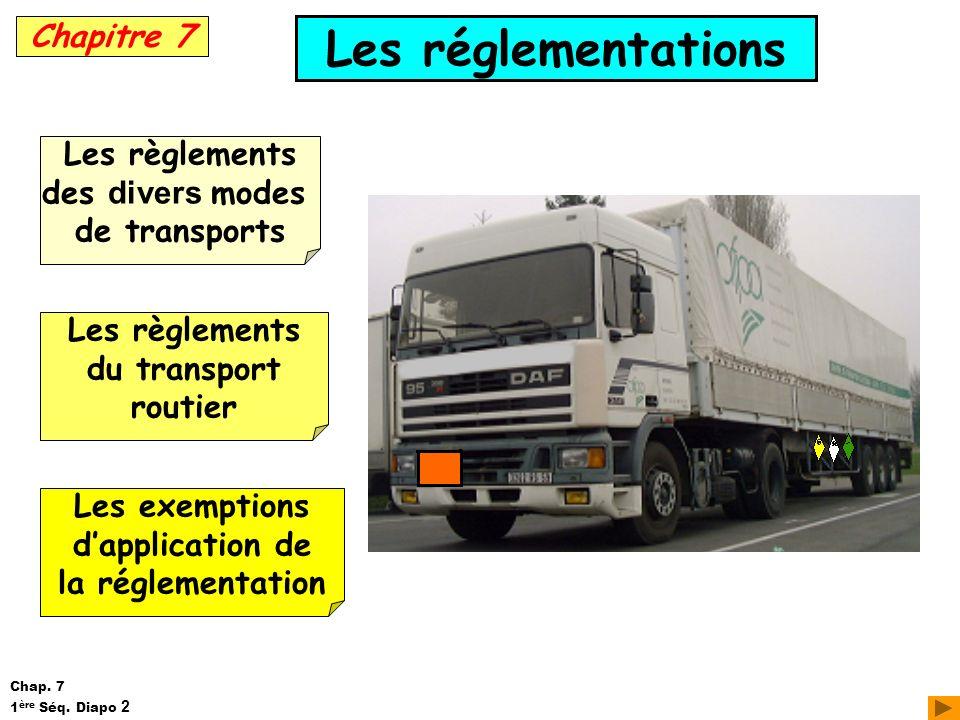 Les réglementations Chapitre 7 Les règlements des divers modes
