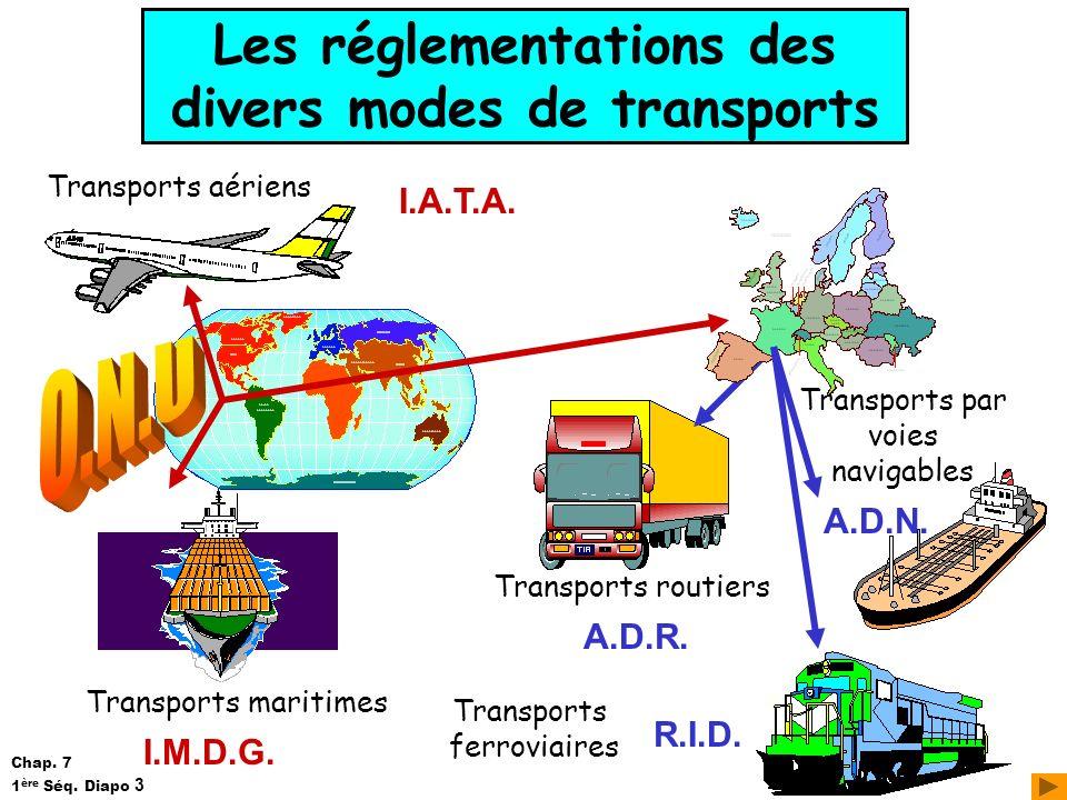 Les réglementations des divers modes de transports