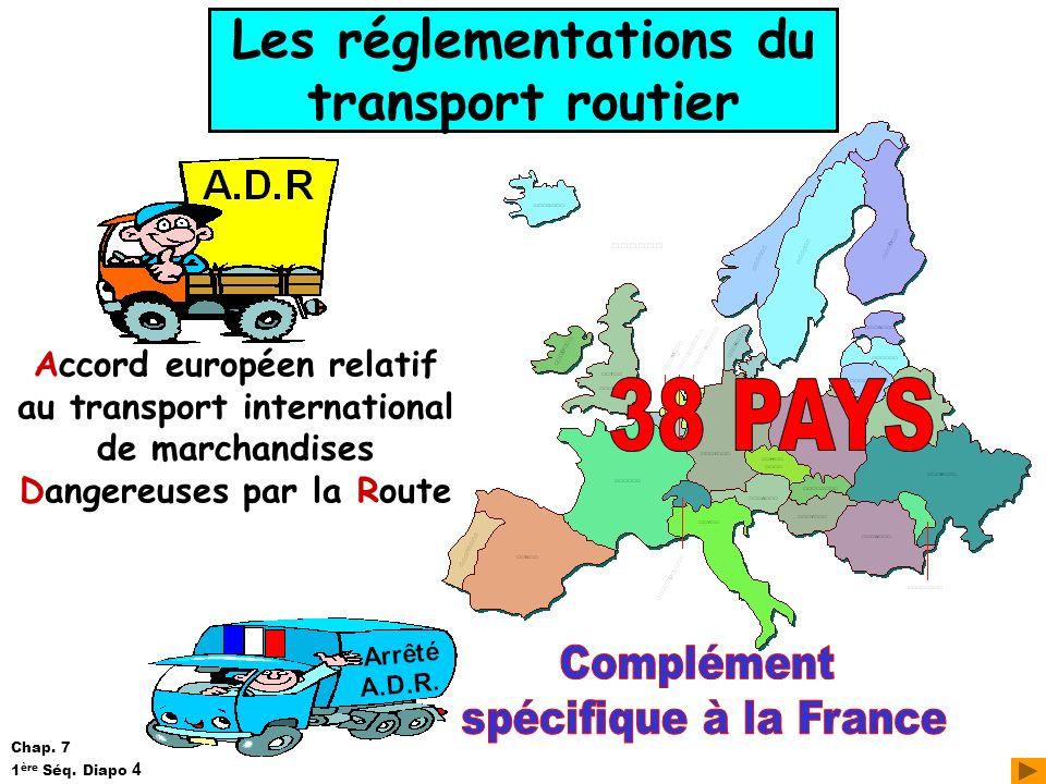 Les réglementations du transport routier
