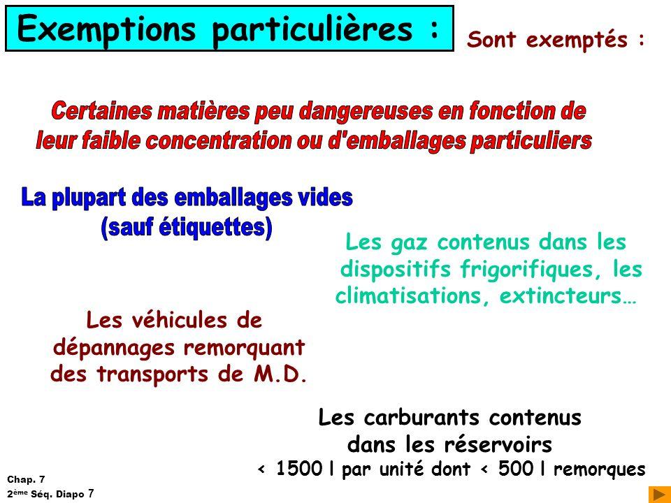 Exemptions particulières :