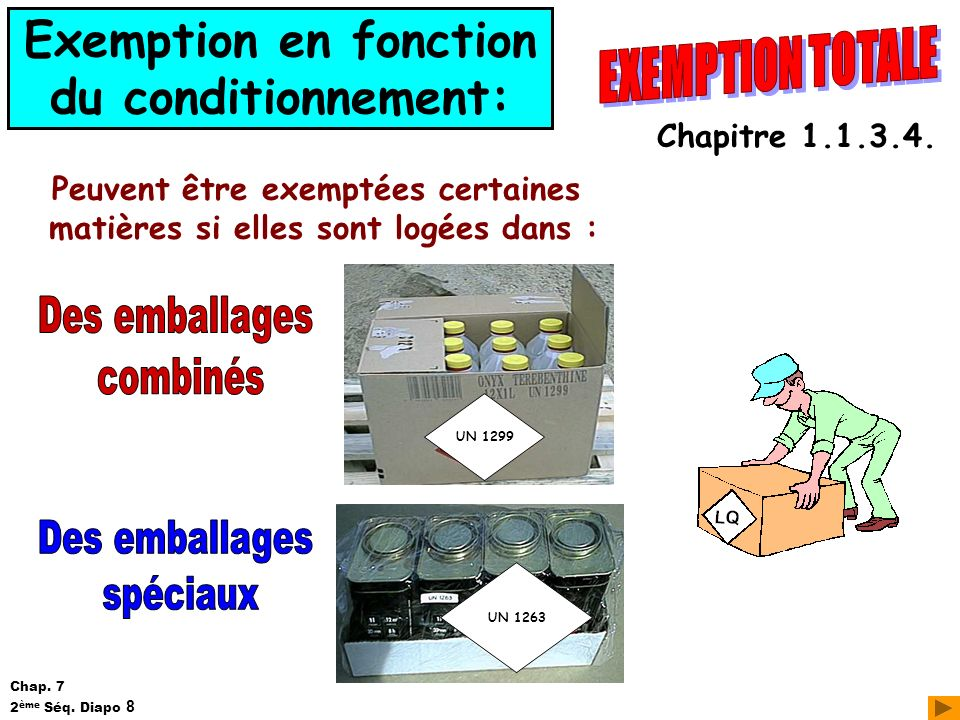 Exemption en fonction du conditionnement:
