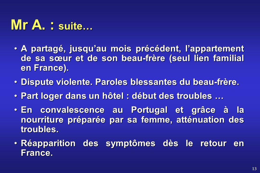 Mr A. : suite… A partagé, jusqu'au mois précédent, l'appartement de sa sœur et de son beau-frère (seul lien familial en France).