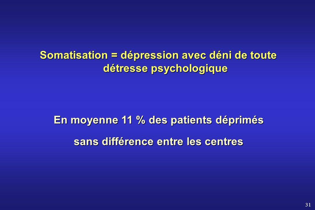 Somatisation = dépression avec déni de toute détresse psychologique