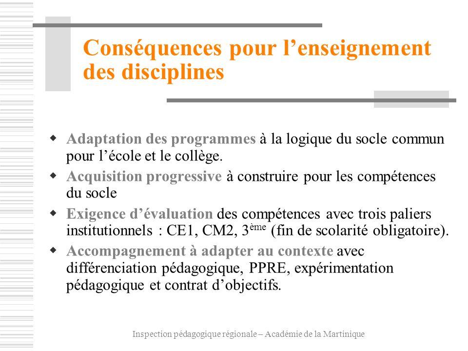Conséquences pour l'enseignement des disciplines