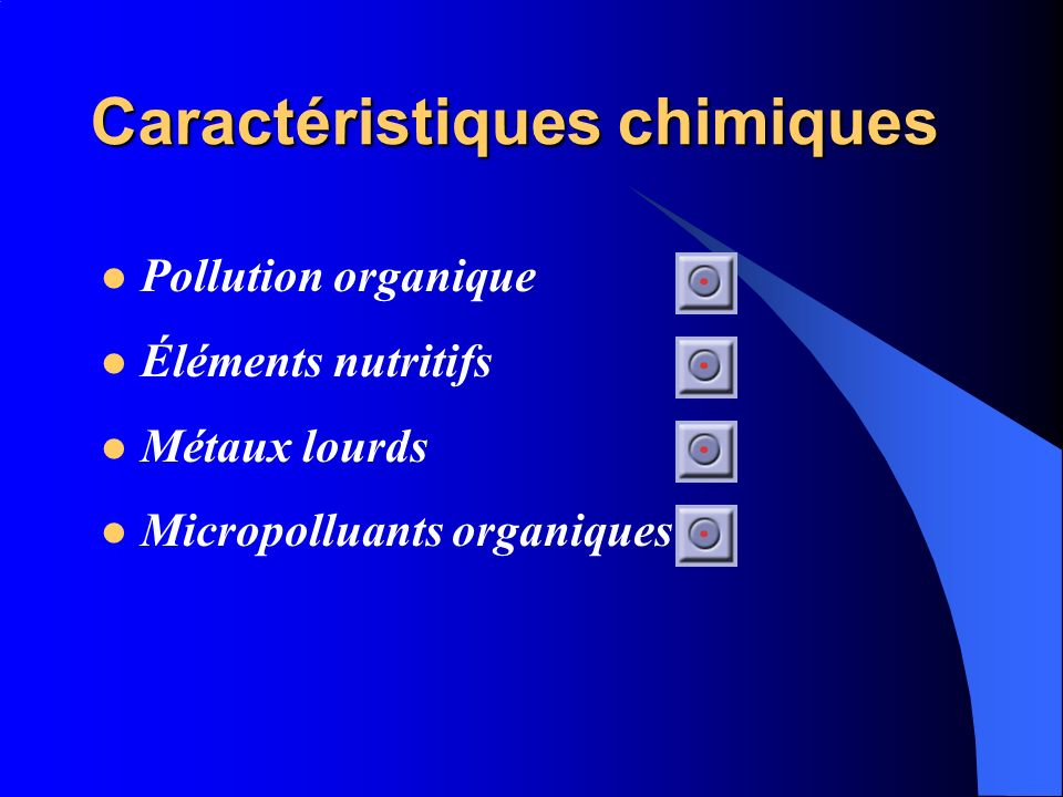 Caractéristiques chimiques