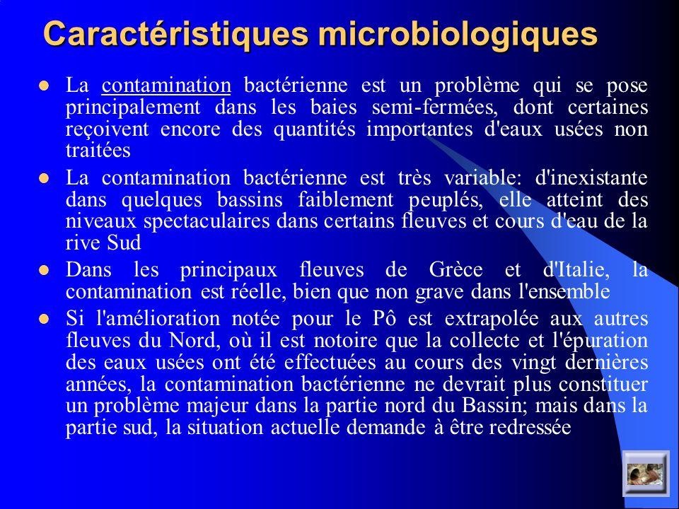 Caractéristiques microbiologiques