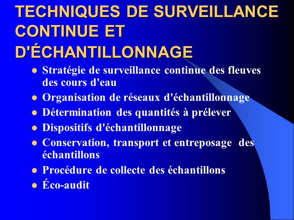 TECHNIQUES DE SURVEILLANCE CONTINUE ET D ÉCHANTILLONNAGE