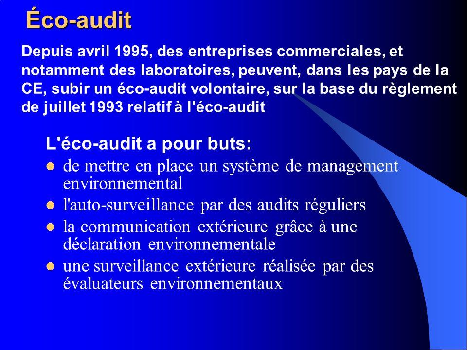 Éco-audit L éco-audit a pour buts: