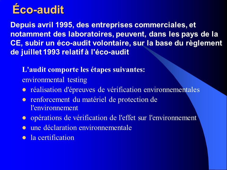 Éco-audit