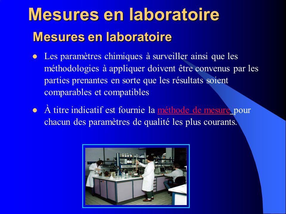 Mesures en laboratoire Mesures en laboratoire