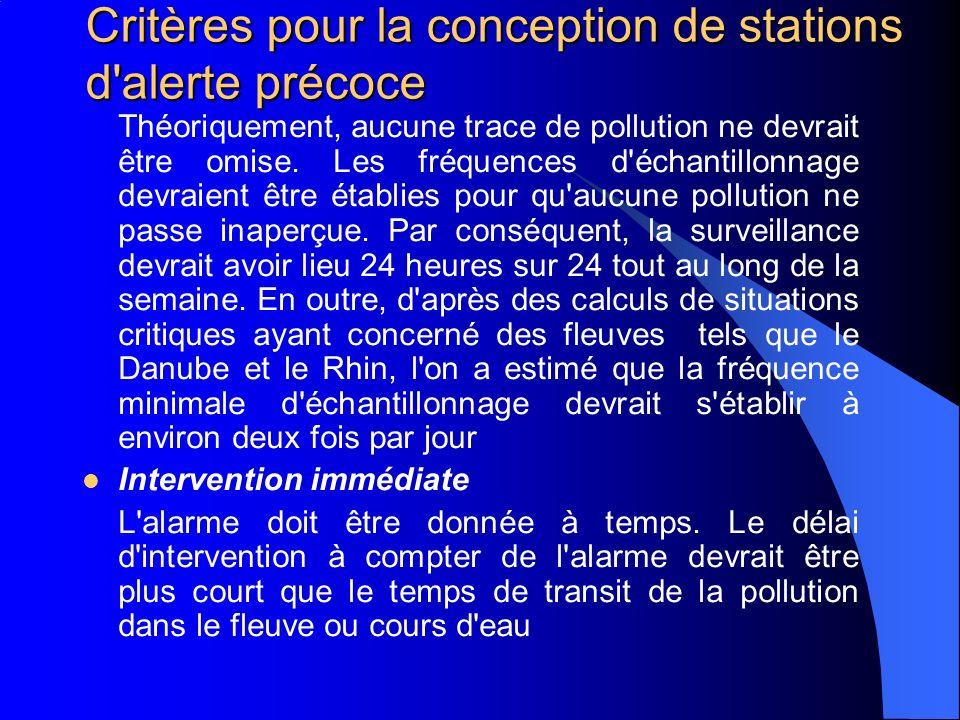 Critères pour la conception de stations d alerte précoce