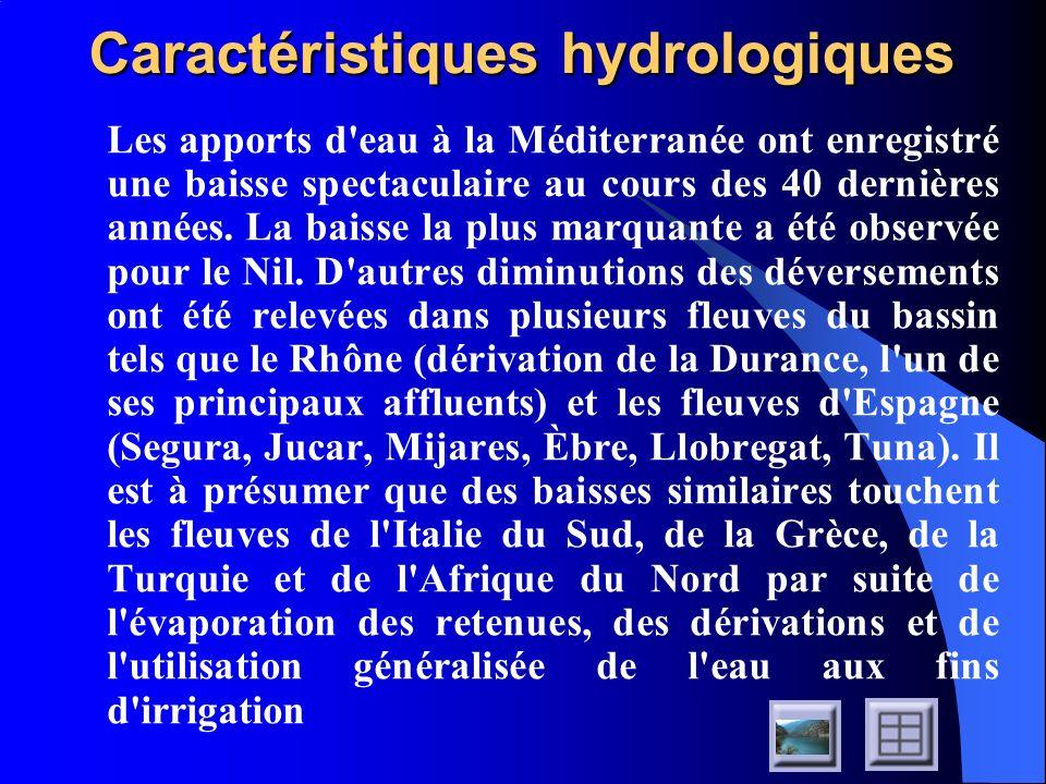 Caractéristiques hydrologiques