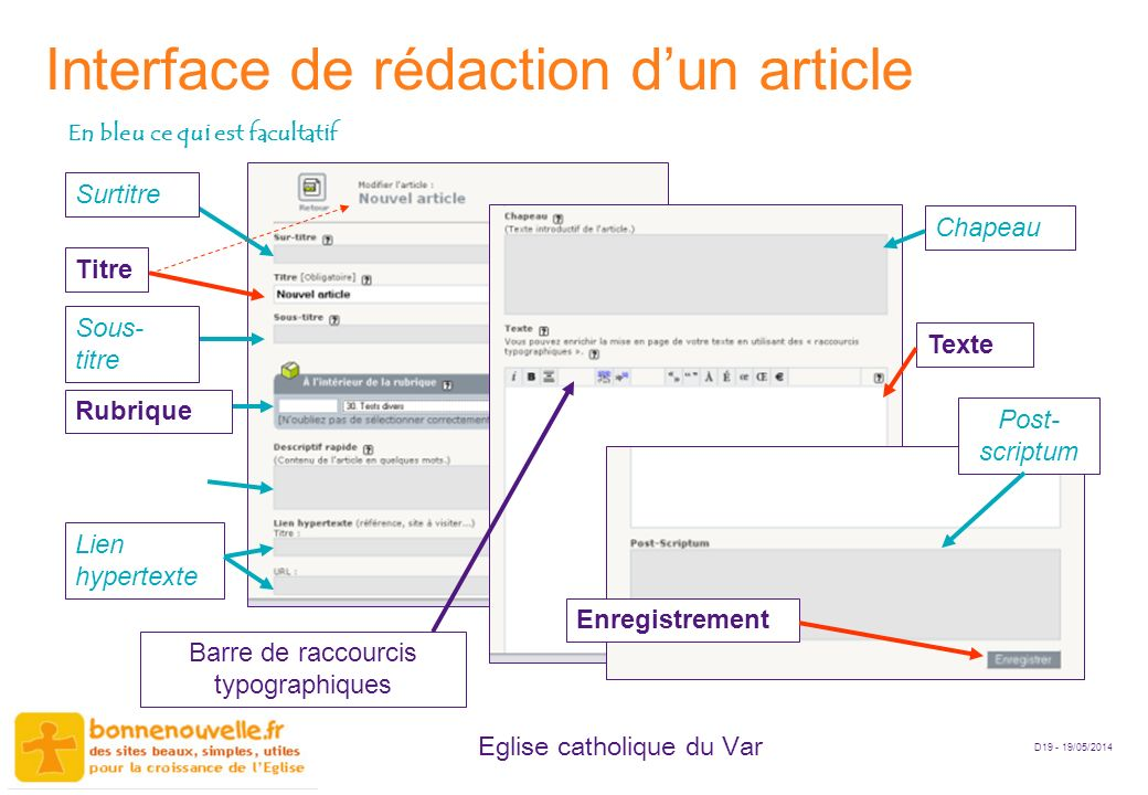 Interface de rédaction d'un article