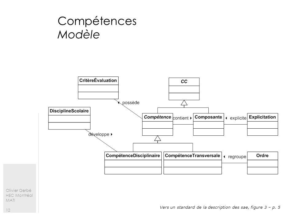 Compétences Modèle Vers un standard de la description des sae, figure 3 – p. 5