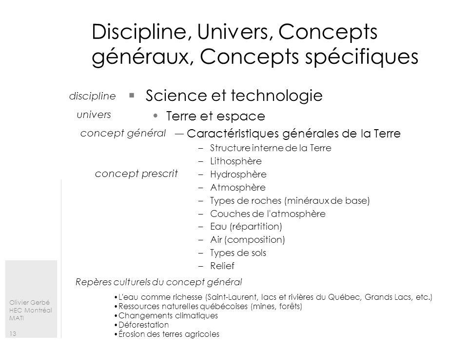 Discipline, Univers, Concepts généraux, Concepts spécifiques