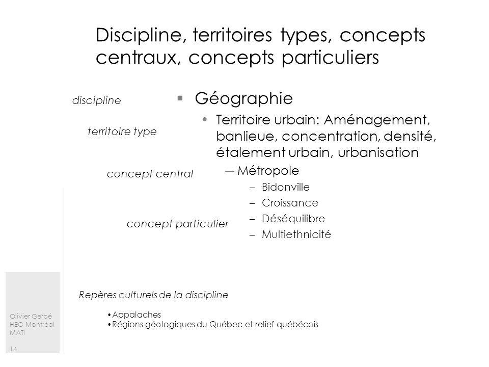Discipline, territoires types, concepts centraux, concepts particuliers