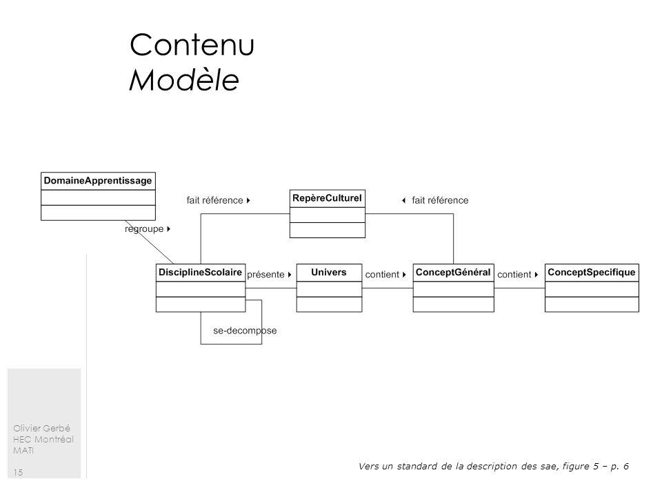 Contenu Modèle Vers un standard de la description des sae, figure 5 – p. 6