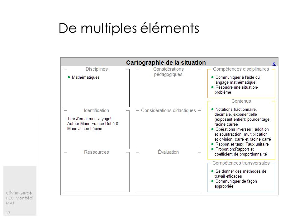 De multiples éléments